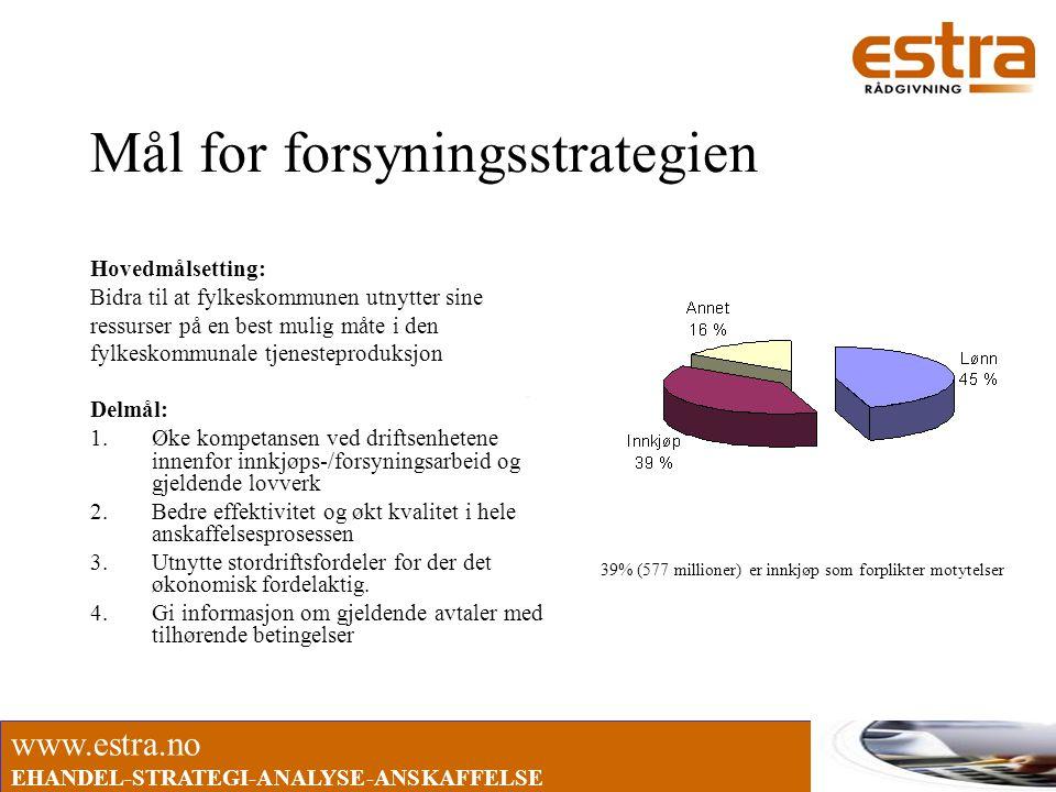 www.estra.no EHANDEL-STRATEGI-ANALYSE-ANSKAFFELSE Mål for forsyningsstrategien Hovedmålsetting: Bidra til at fylkeskommunen utnytter sine ressurser på