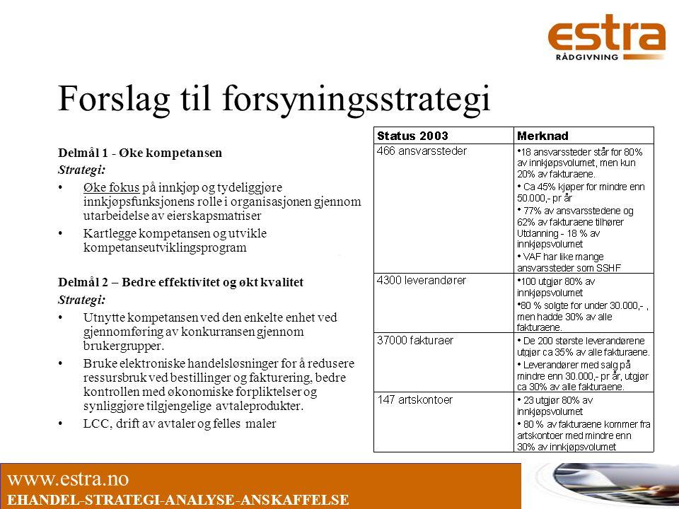 www.estra.no EHANDEL-STRATEGI-ANALYSE-ANSKAFFELSE Forslag til forsyningsstrategi Delmål 1 - Øke kompetansen Strategi: •Øke fokus på innkjøp og tydelig