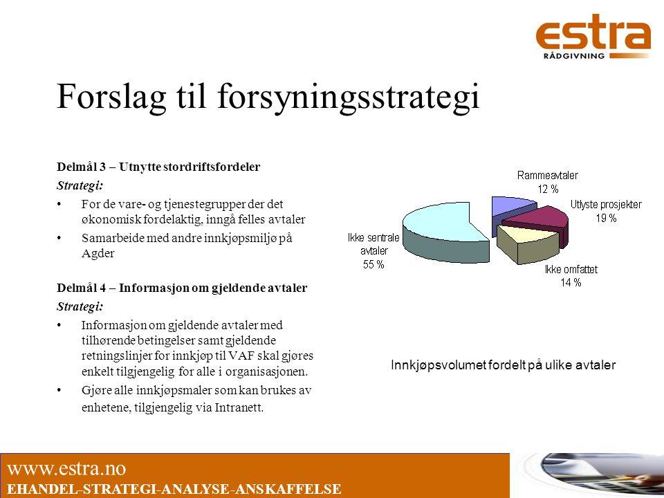 www.estra.no EHANDEL-STRATEGI-ANALYSE-ANSKAFFELSE Forslag til forsyningsstrategi Delmål 3 – Utnytte stordriftsfordeler Strategi: •For de vare- og tjen