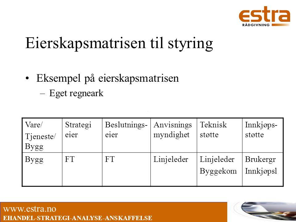 www.estra.no EHANDEL-STRATEGI-ANALYSE-ANSKAFFELSE Eierskapsmatrisen til styring •Eksempel på eierskapsmatrisen –Eget regneark Vare/ Tjeneste/ Bygg Str