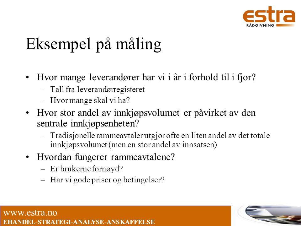 www.estra.no EHANDEL-STRATEGI-ANALYSE-ANSKAFFELSE Eksempel på måling •Hvor mange leverandører har vi i år i forhold til i fjor? –Tall fra leverandørre