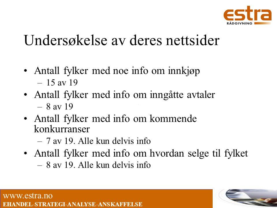 www.estra.no EHANDEL-STRATEGI-ANALYSE-ANSKAFFELSE Undersøkelse av deres nettsider •Antall fylker med noe info om innkjøp –15 av 19 •Antall fylker med