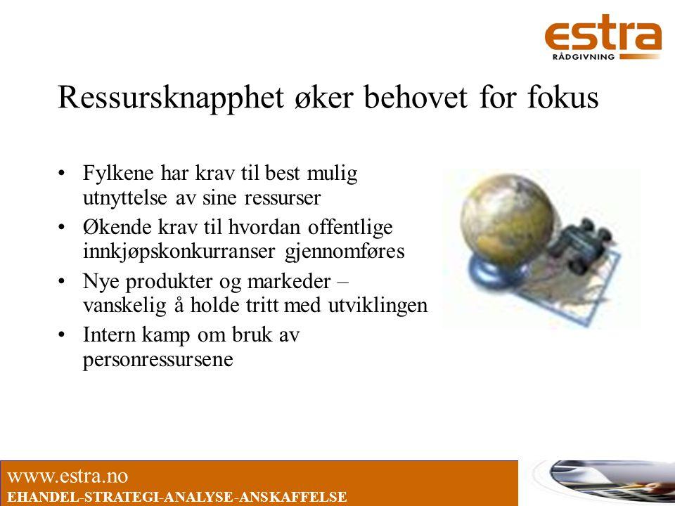 www.estra.no EHANDEL-STRATEGI-ANALYSE-ANSKAFFELSE Ressursknapphet øker behovet for fokus •Fylkene har krav til best mulig utnyttelse av sine ressurser