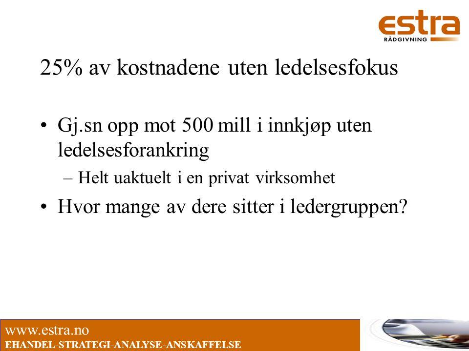 www.estra.no EHANDEL-STRATEGI-ANALYSE-ANSKAFFELSE 25% av kostnadene uten ledelsesfokus •Gj.sn opp mot 500 mill i innkjøp uten ledelsesforankring –Helt