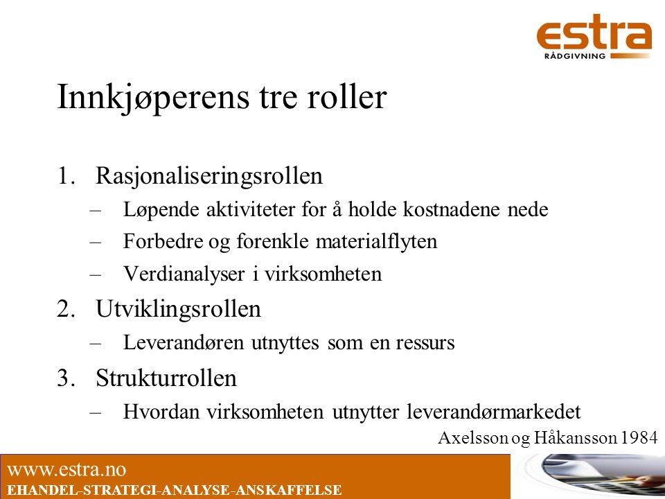 www.estra.no EHANDEL-STRATEGI-ANALYSE-ANSKAFFELSE Innkjøperens tre roller 1.Rasjonaliseringsrollen –Løpende aktiviteter for å holde kostnadene nede –F