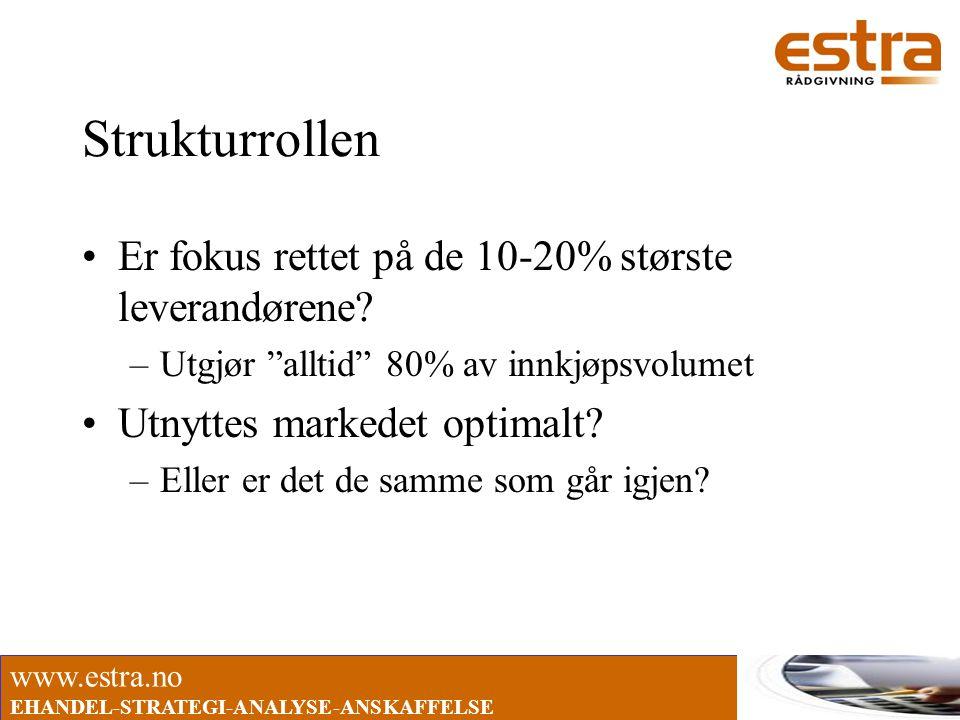 """www.estra.no EHANDEL-STRATEGI-ANALYSE-ANSKAFFELSE Strukturrollen •Er fokus rettet på de 10-20% største leverandørene? –Utgjør """"alltid"""" 80% av innkjøps"""