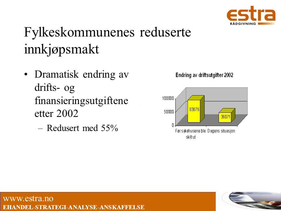 www.estra.no EHANDEL-STRATEGI-ANALYSE-ANSKAFFELSE Fylkeskommunenes reduserte innkjøpsmakt •Dramatisk endring av drifts- og finansieringsutgiftene ette