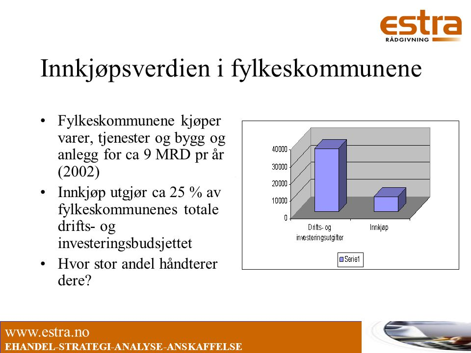 www.estra.no EHANDEL-STRATEGI-ANALYSE-ANSKAFFELSE Svar •Spm 1: Varierer mellom 10 og 50% •Spm 2: 2 av 3 har en strategi •Spm 3: Kun de som svarte ja på spm 2, delvis innført •Spm 4: Fra 25-60%.