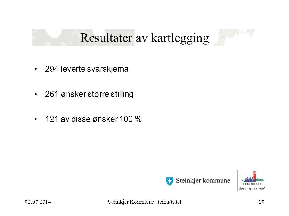 Viktige verdier i prosjektet Lokal forankring  bottom-up prosess  eierskap i enhetene Lokale løsninger  alle løsninger passer ikke overalt… 02.07.2014Steinkjer Kommune - tema/tittel11