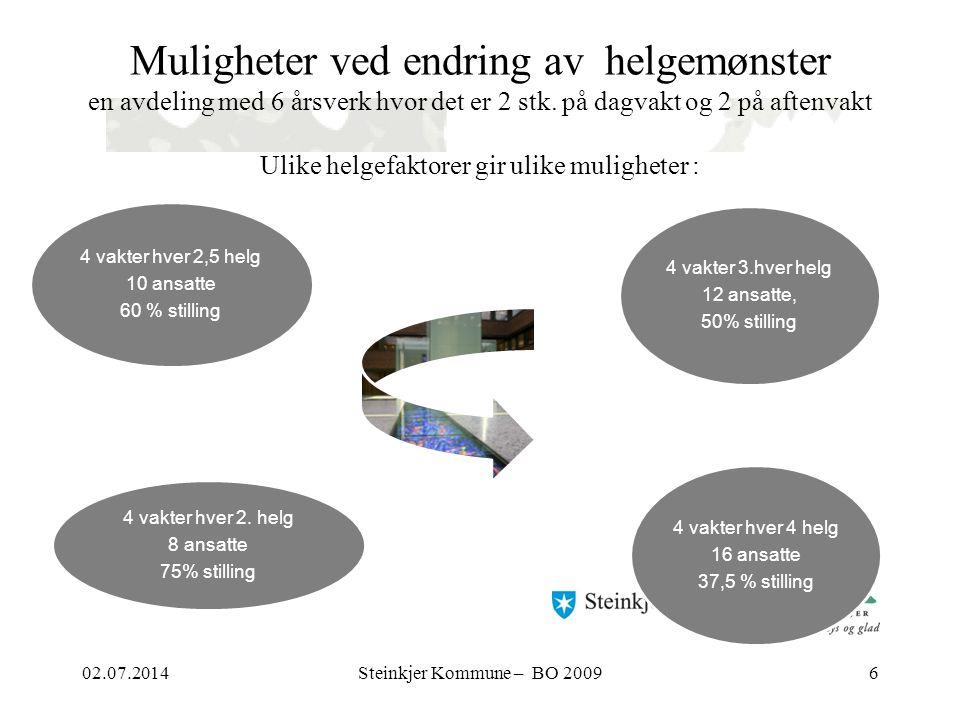 02.07.2014Steinkjer Kommune - tema/tittel7 Hvem skulle prioriteres.