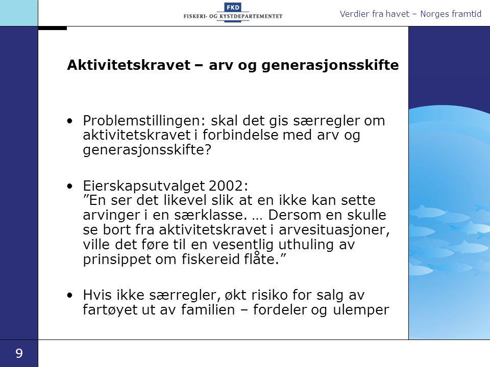 Verdier fra havet – Norges framtid 9 Aktivitetskravet – arv og generasjonsskifte •Problemstillingen: skal det gis særregler om aktivitetskravet i forb