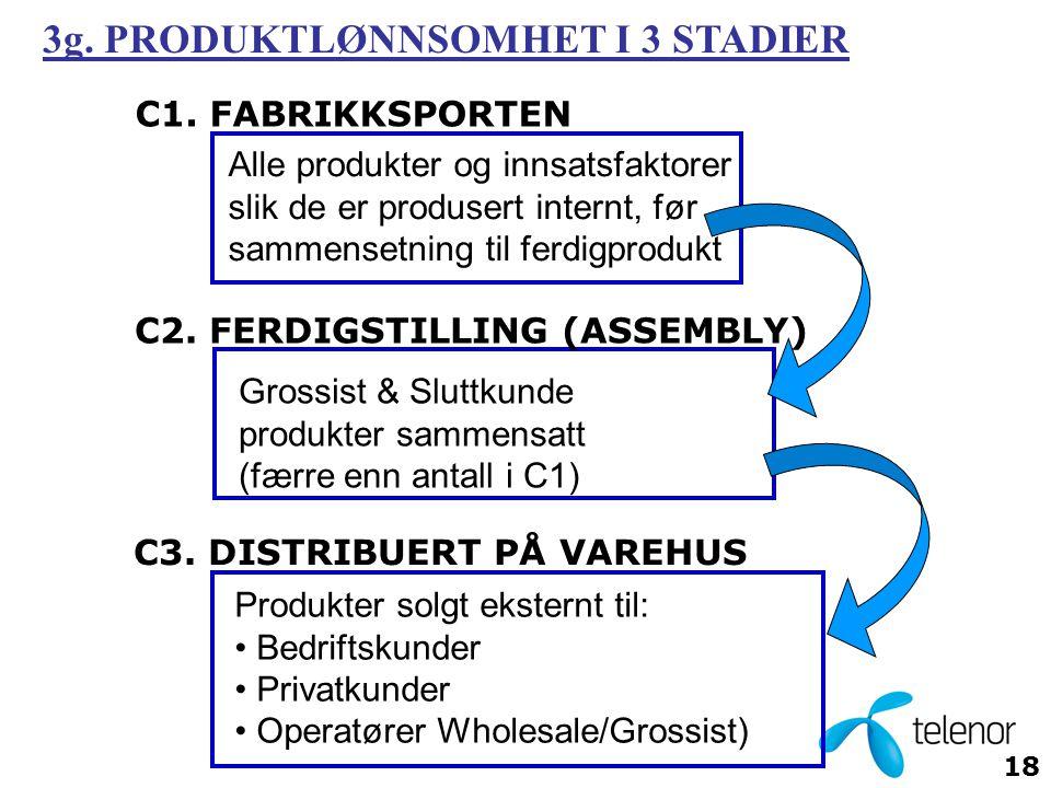 18 Grossist & Sluttkunde produkter sammensatt (færre enn antall i C1) Alle produkter og innsatsfaktorer slik de er produsert internt, før sammensetning til ferdigprodukt C1.