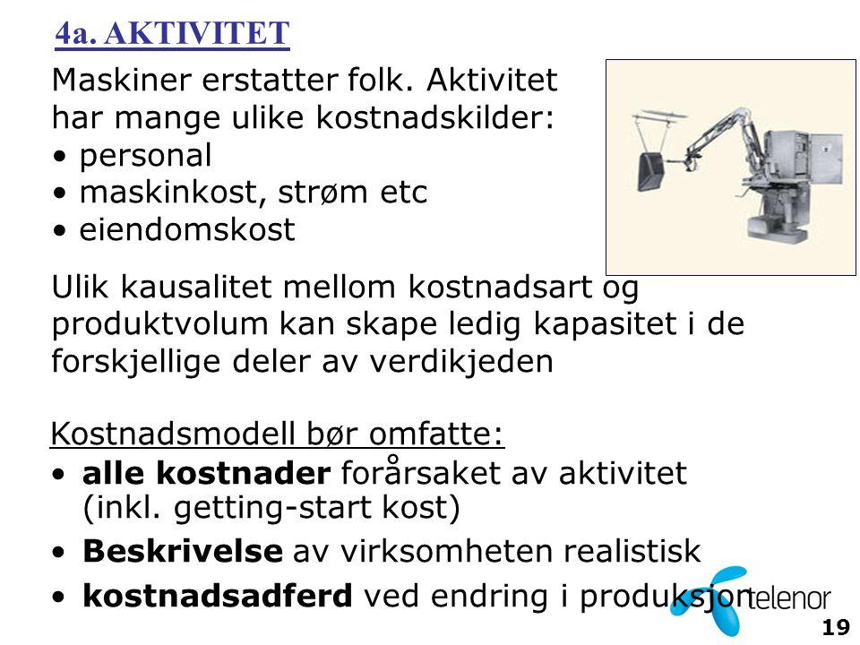19 Kostnadsmodell bør omfatte: •alle kostnader forårsaket av aktivitet (inkl.