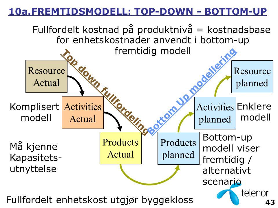 43 10a.FREMTIDSMODELL: TOP-DOWN - BOTTOM-UP Resource Actual Activities Actual Products Actual Resource planned Activities planned Products planned Top down fullfordeling Bottom Up modellering Fullfordelt enhetskost utgjør byggekloss Komplisert modell Enklere modell Fullfordelt kostnad på produktnivå = kostnadsbase for enhetskostnader anvendt i bottom-up fremtidig modell Må kjenne Kapasitets- utnyttelse Bottom-up modell viser fremtidig / alternativt scenario