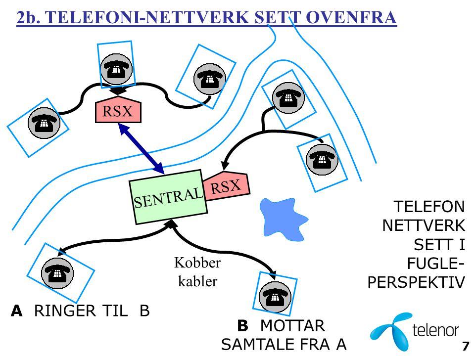 7 A RINGER TIL B B MOTTAR SAMTALE FRA A TELEFON NETTVERK SETT I FUGLE- PERSPEKTIV RSX 2b.