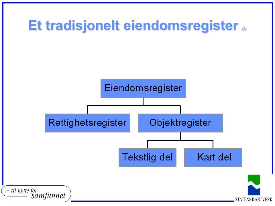 Et tradisjonelt eiendomsregister (3)