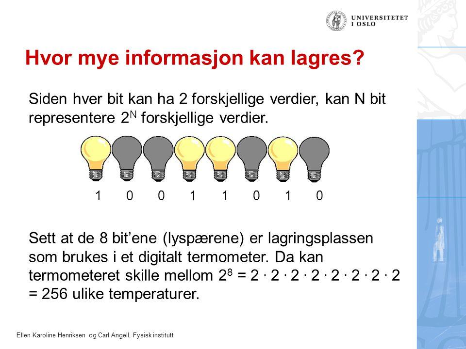 Ellen Karoline Henriksen og Carl Angell, Fysisk institutt Hvor mye informasjon kan lagres? Siden hver bit kan ha 2 forskjellige verdier, kan N bit rep