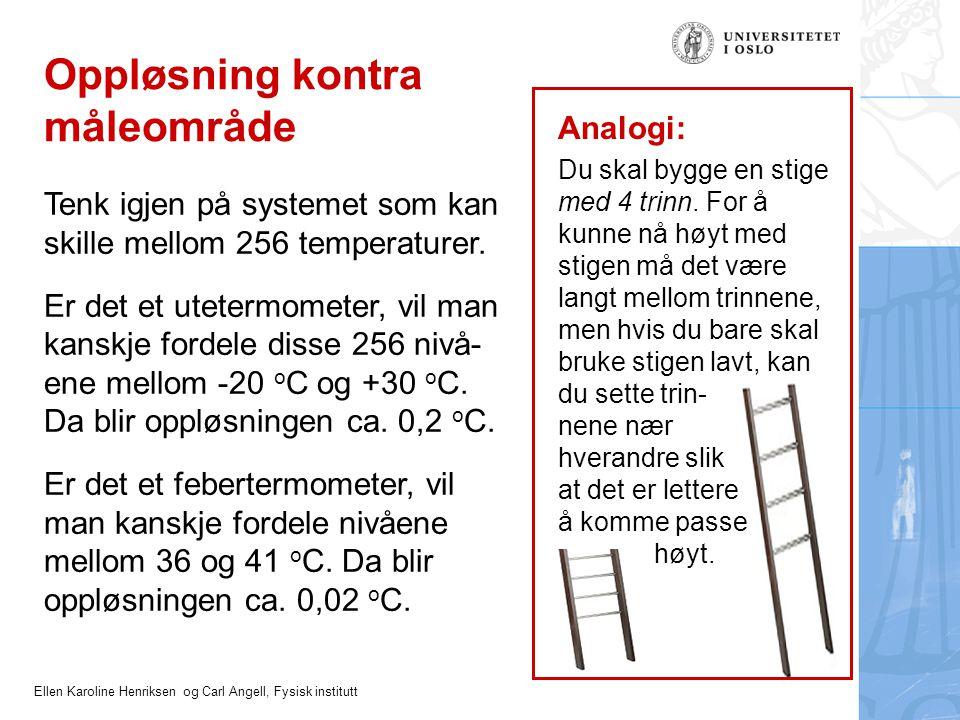 Ellen Karoline Henriksen og Carl Angell, Fysisk institutt Oppløsning kontra måleområde Tenk igjen på systemet som kan skille mellom 256 temperaturer.