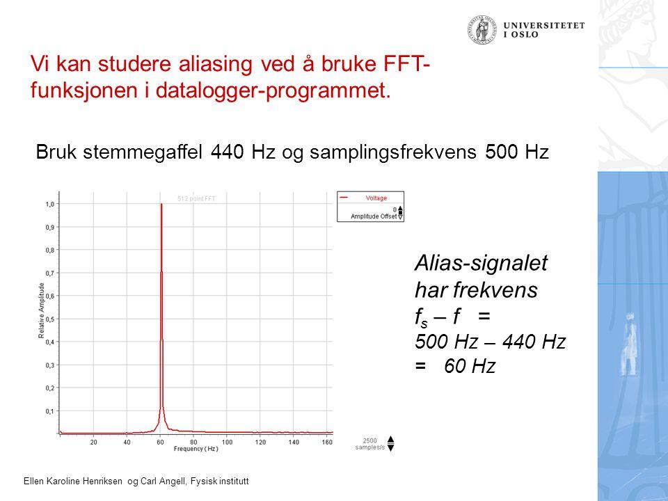 Ellen Karoline Henriksen og Carl Angell, Fysisk institutt Vi kan studere aliasing ved å bruke FFT- funksjonen i datalogger-programmet. Alias-signalet