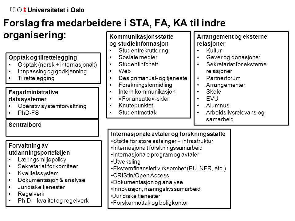 Forslag fra medarbeidere i STA, FA, KA til indre organisering: Kommunikasjonsstøtte og studieinformasjon •Studentrekruttering •Sosiale medier •Student