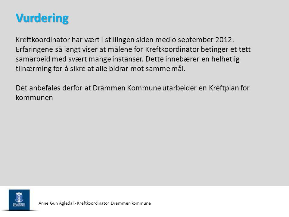 Anne Gun Agledal - Kreftkoordinator Drammen kommune Interne • Ressurssykepleienettverket i kommunen • Lederne for hjemmetjenestedistriktene • FoU – enheten • Fysioterapeuter • Sosionomer • Ergoterapeuter • Hjelpemiddelsentralen • Lindrende enhet ved Drammen Helsehus • Frisklivssenteret • Kontor for tjenestetildeling • Forebyggende team • Villa Fredrikke • Trivselskoordinator Drammen Helsehus • Drammen Frivillig sentral • Senter for oppvekst Samarbeidspartnere Eksterne • Kreftforeningen • Vardesenteret • Fastlegene i Drammen kommune • Spesialisthelsetjenesten ( Vestre Viken HF/DNR/SiV ) • Lærings og Mestringssenteret ( LMS ved Vestre Viken HF ) • Pasientorganisasjoner (Brystkreftforeningen, Prostataforeningen ) • Frivillige organisasjoner • NAV • Kreftkoordinatorene i Vestre Vikens opptaksområde • Drammen Fysioterapi • Livshjelpssenteret ved Lovisenberg sykehus • Pasientombudet i Buskerud • Barnas stasjon • Rehabiliteringsinstitusjoner