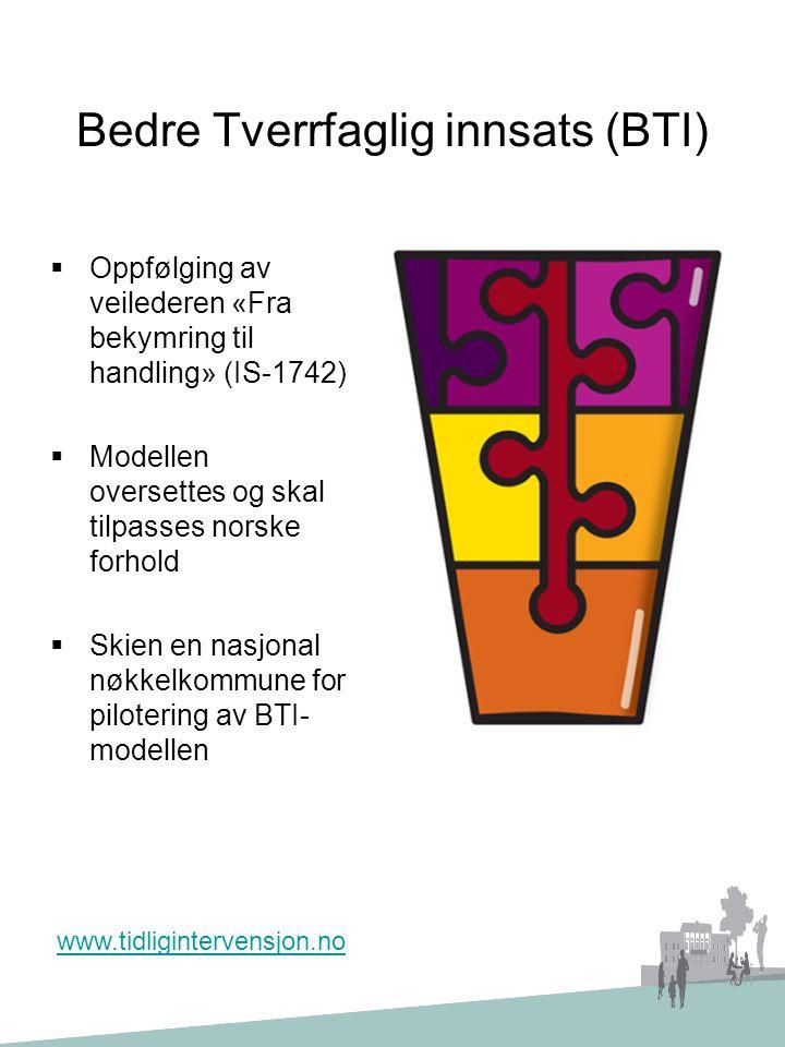 Bedre Tverrfaglig innsats (BTI)  Oppfølging av veilederen «Fra bekymring til handling» (IS-1742)  Modellen oversettes og skal tilpasses norske forho