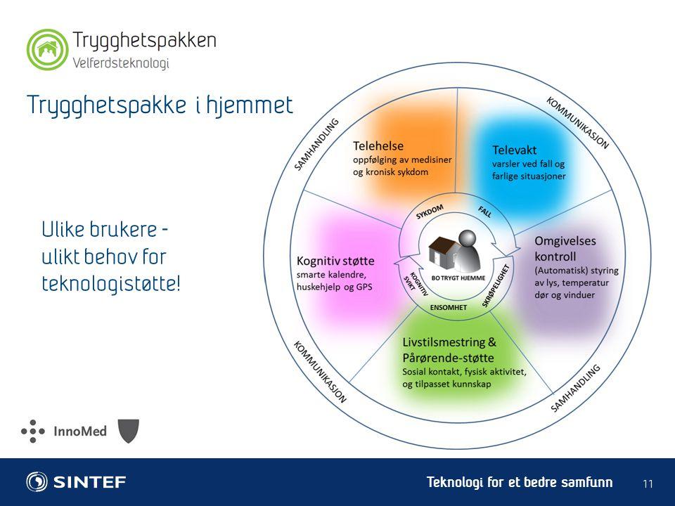 Teknologi for et bedre samfunn 11 Trygghetspakke i hjemmet Ulike brukere - ulikt behov for teknologistøtte!