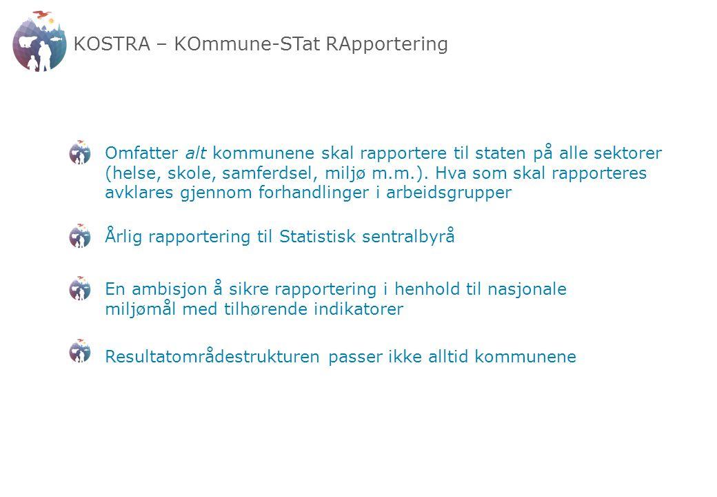 KOSTRA – KOmmune-STat RApportering Omfatter alt kommunene skal rapportere til staten på alle sektorer (helse, skole, samferdsel, miljø m.m.). Hva som