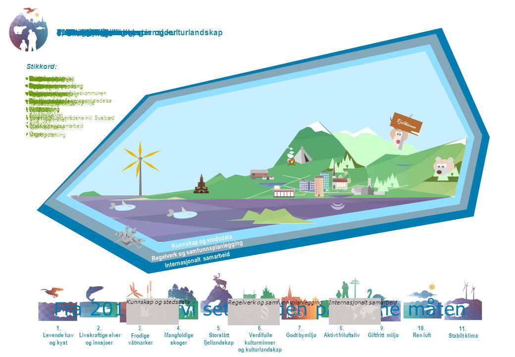 Internasjonalt samarbeid Regelverk og samfunnsplanlegging Kunnskap og stedsdata • Marin verneplan • Oljeforurensning • Tareskog • Akvakultur • Marin n