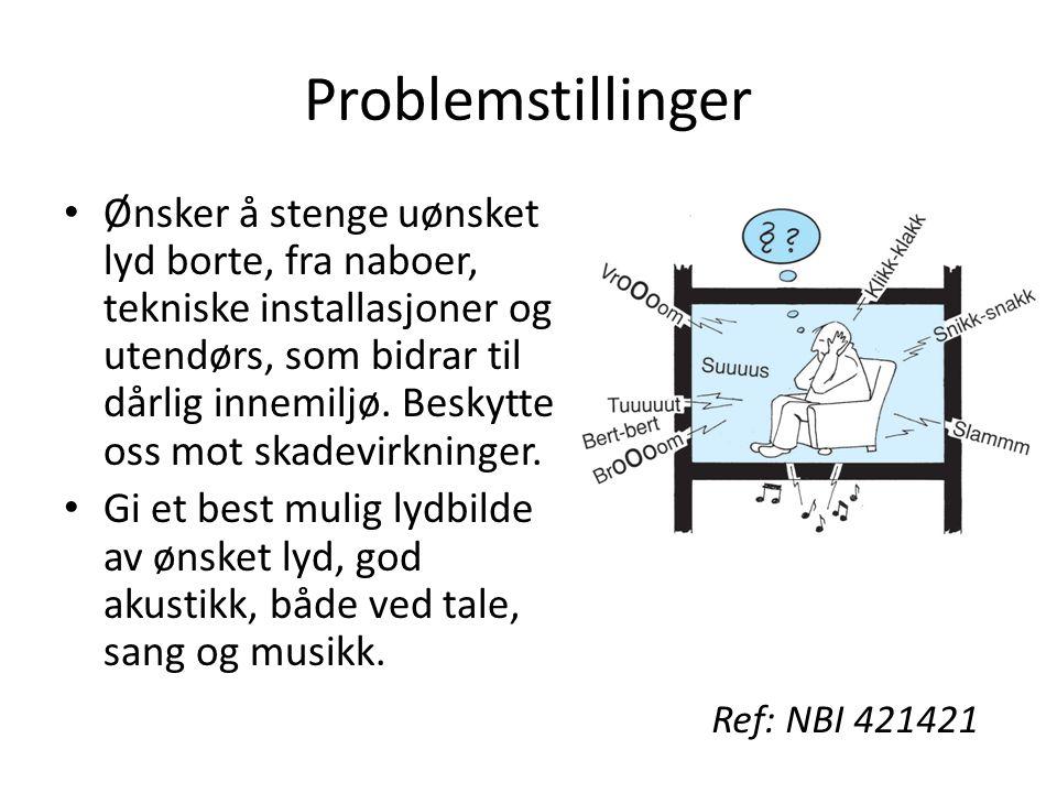 Problemstillinger • Ønsker å stenge uønsket lyd borte, fra naboer, tekniske installasjoner og utendørs, som bidrar til dårlig innemiljø. Beskytte oss