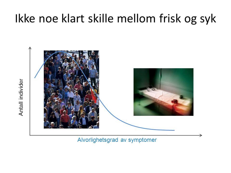 Antall individer Alvorlighetsgrad av symptomer Ikke noe klart skille mellom frisk og syk
