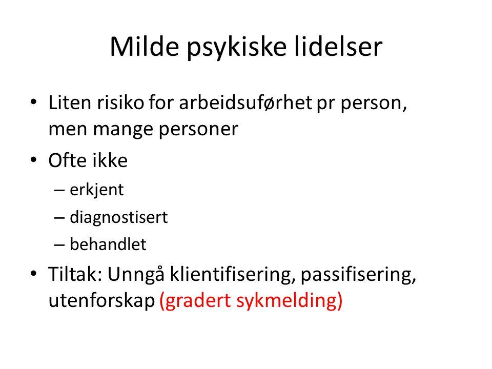 Milde psykiske lidelser • Liten risiko for arbeidsuførhet pr person, men mange personer • Ofte ikke – erkjent – diagnostisert – behandlet • Tiltak: Un