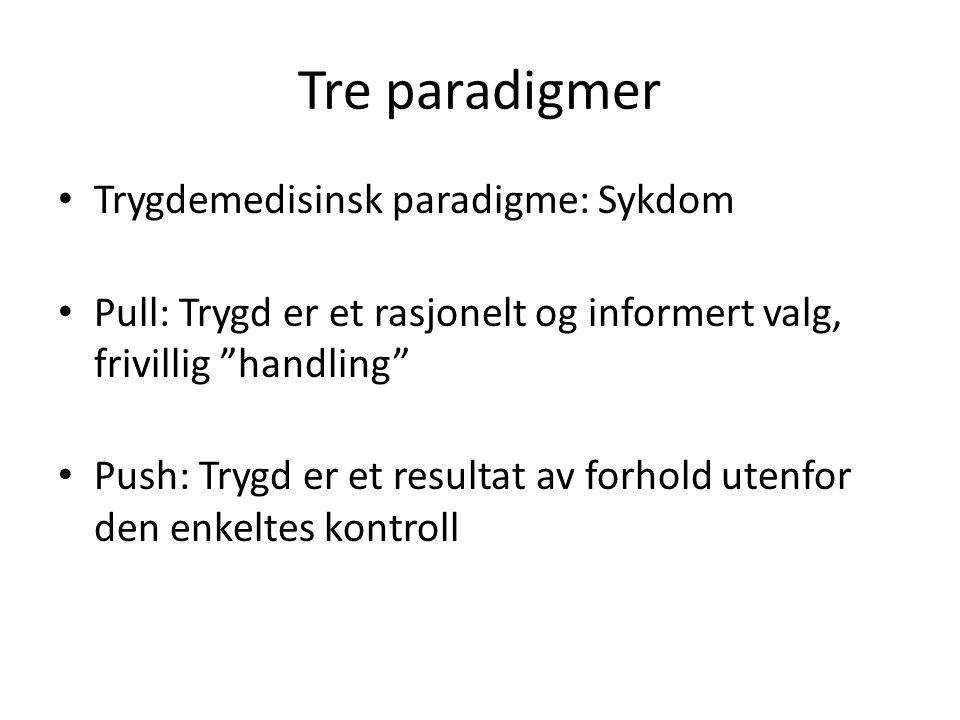 """Tre paradigmer • Trygdemedisinsk paradigme: Sykdom • Pull: Trygd er et rasjonelt og informert valg, frivillig """"handling"""" • Push: Trygd er et resultat"""