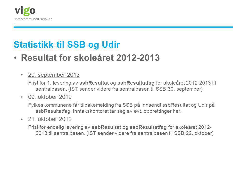 Statistikk til SSB og Udir •Resultat for skoleåret 2012-2013 •29. september 2013 Frist for 1. levering av ssbResultat og ssbResultatfag for skoleåret