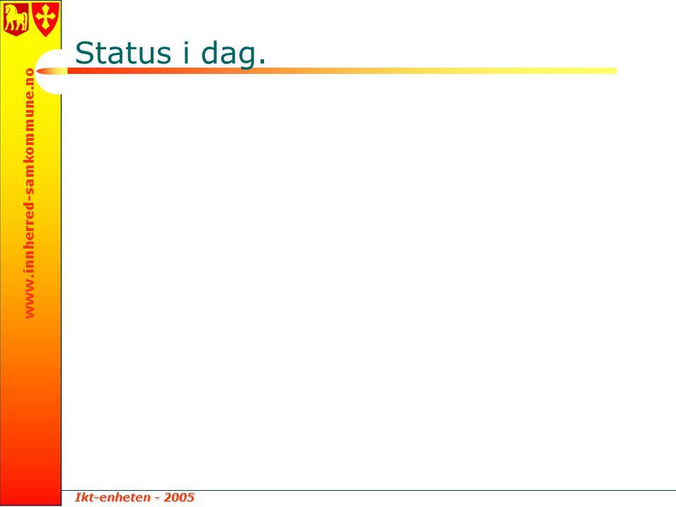 Ikt-enheten - 2005 www.innherred-samkommune.no Status i dag.