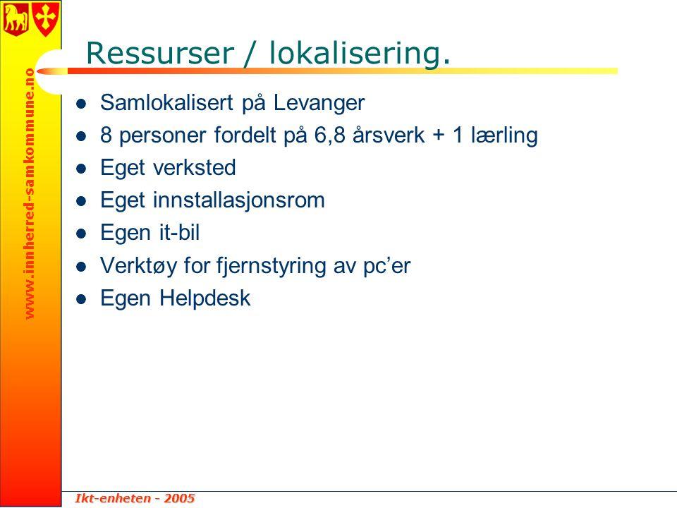 Ikt-enheten - 2005 www.innherred-samkommune.no Ressurser / lokalisering.  Samlokalisert på Levanger  8 personer fordelt på 6,8 årsverk + 1 lærling 