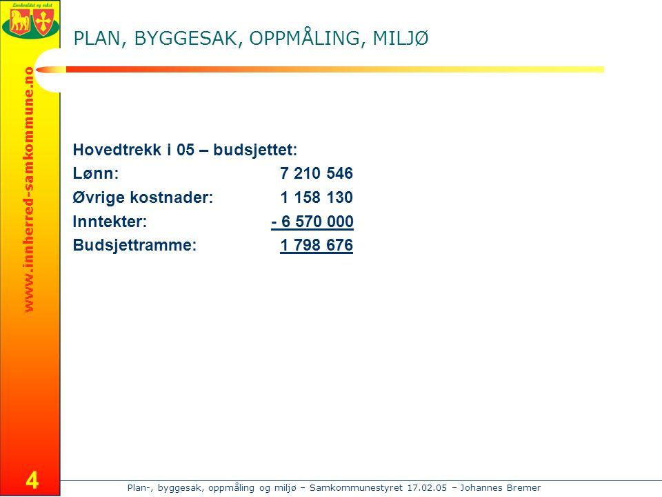 Plan-, byggesak, oppmåling og miljø – Samkommunestyret 17.02.05 – Johannes Bremer www.innherred-samkommune.no 5 PLAN, BYGGESAK, OPPMÅLING, MILJØ Konsekvenser av budsjettrammen:  Må ha fokus på inntektssiden  Gebyrene er en viktig del av enhetens budsjett  Må ha fokus på inntektsbringende arbeid  Prioritere lovpålagte oppgaver som gir inntekt  Enheten er sårbar i forhold til svingninger i byggemarkedet  Holde lovpålagte tidsfrister i plan- og bygesaksbehandlingen