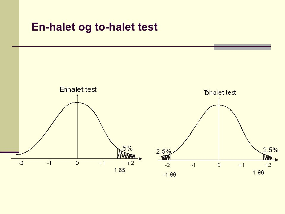 Hypotesetesting II Eksempel: Vi sammenligner et utvalg menn (N = 36) med et utvalg kvinner (n = 36) på en test for sosial intelligens.