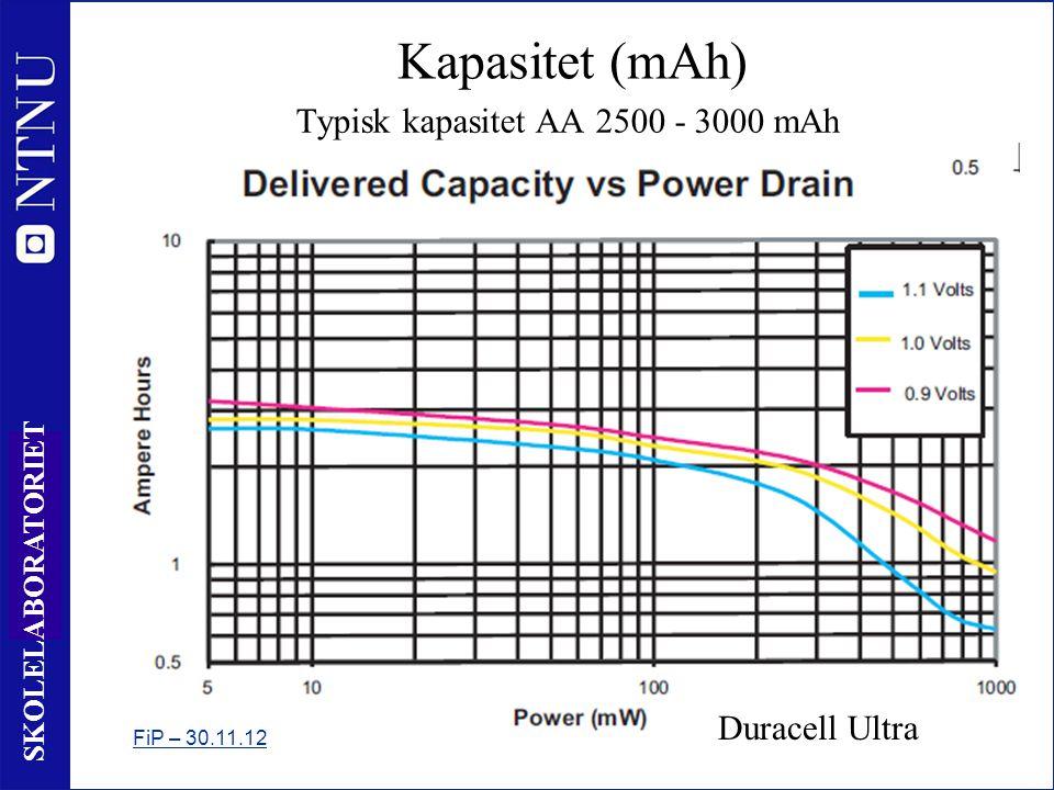 16 SKOLELABORATORIET Kapasitet (mAh) FiP – 30.11.12 Typisk kapasitet AA 2500 - 3000 mAh Duracell Ultra