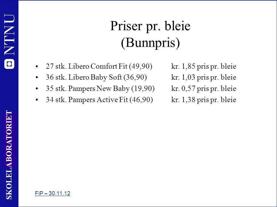 21 SKOLELABORATORIET Priser pr. bleie (Bunnpris) •27 stk.
