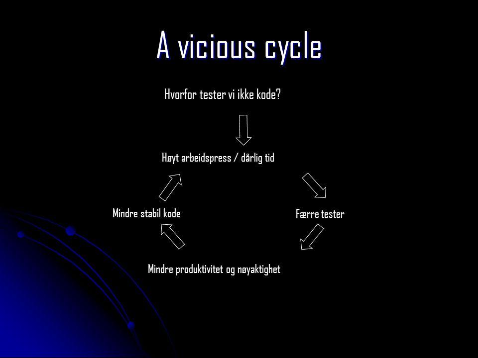 A vicious cycle Hvorfor tester vi ikke kode? Høyt arbeidspress / dårlig tid Færre tester Mindre produktivitet og nøyaktighet Mindre stabil kode