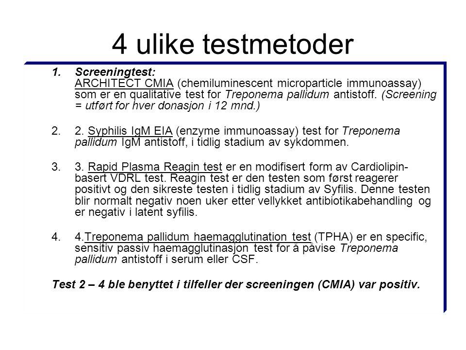 4 ulike testmetoder 1.Screeningtest: ARCHITECT CMIA 1.Screeningtest: ARCHITECT CMIA (chemiluminescent microparticle immunoassay) som er en qualitative