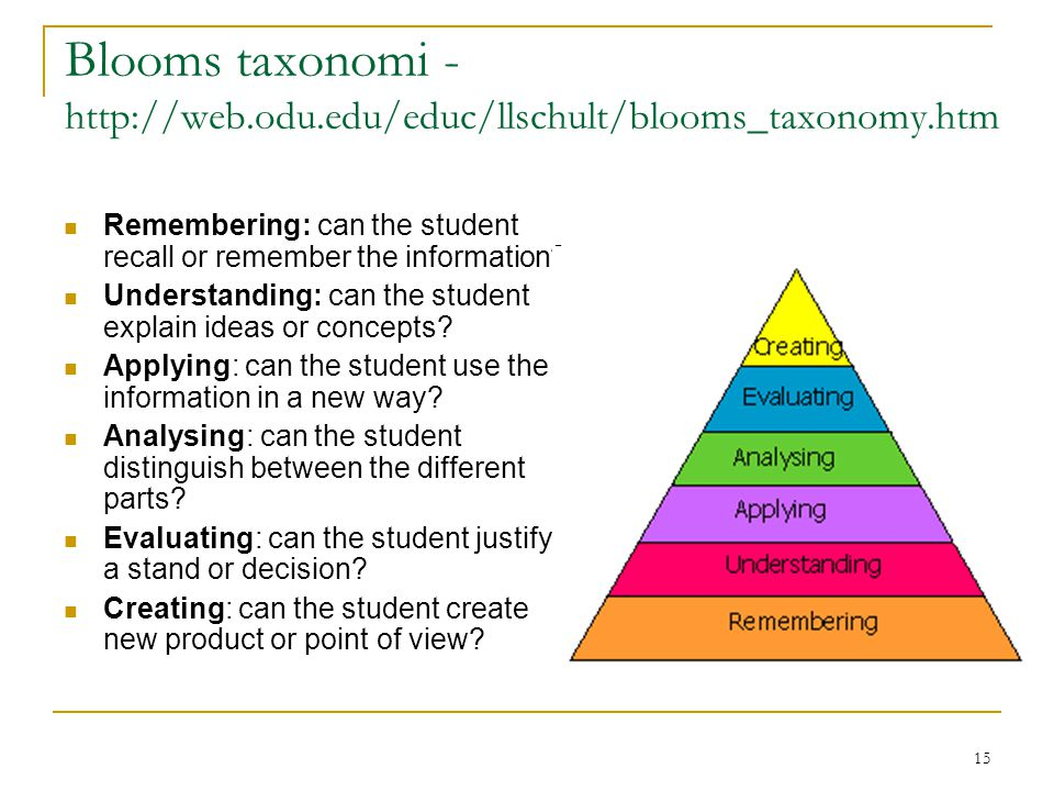 15 Blooms taxonomi - http://web.odu.edu/educ/llschult/blooms_taxonomy.htm  Remembering: can the student recall or remember the information?  Underst