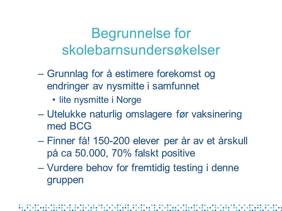 Begrunnelse for skolebarnsundersøkelser –Grunnlag for å estimere forekomst og endringer av nysmitte i samfunnet •lite nysmitte i Norge –Utelukke naturlig omslagere før vaksinering med BCG –Finner få.