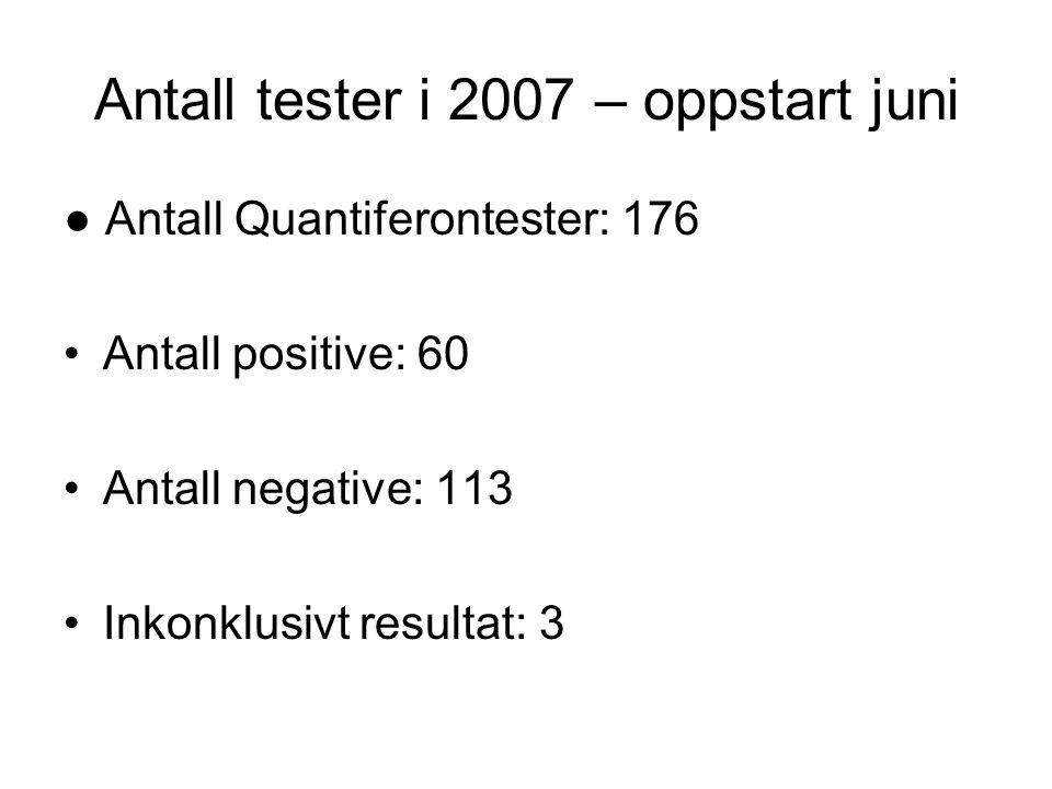 Antall tester i 2007 – oppstart juni ● Antall Quantiferontester: 176 •Antall positive: 60 •Antall negative: 113 •Inkonklusivt resultat: 3