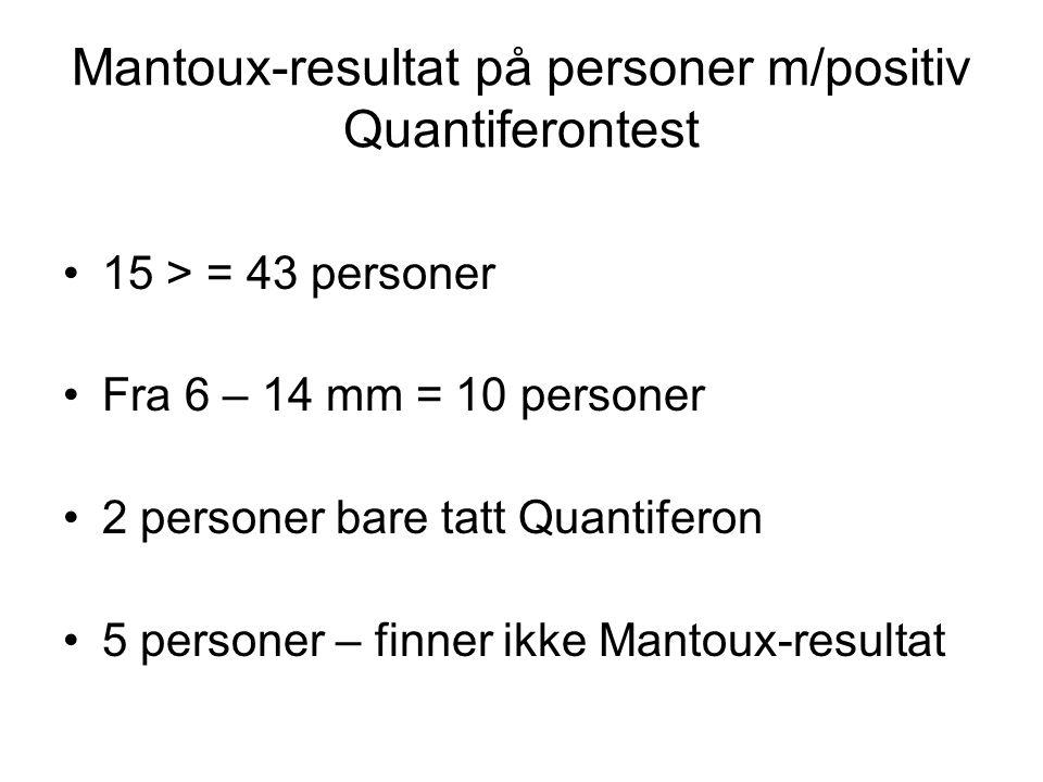 Mantoux-resultat på personer m/positiv Quantiferontest •15 > = 43 personer •Fra 6 – 14 mm = 10 personer •2 personer bare tatt Quantiferon •5 personer