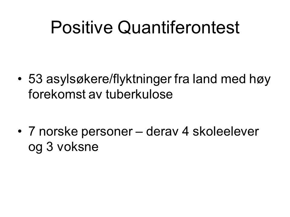 Positive Quantiferontest •53 asylsøkere/flyktninger fra land med høy forekomst av tuberkulose •7 norske personer – derav 4 skoleelever og 3 voksne