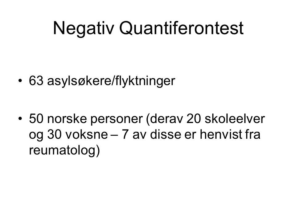 Negativ Quantiferontest •63 asylsøkere/flyktninger •50 norske personer (derav 20 skoleelver og 30 voksne – 7 av disse er henvist fra reumatolog)