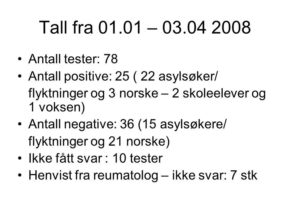Tall fra 01.01 – 03.04 2008 •Antall tester: 78 •Antall positive: 25 ( 22 asylsøker/ flyktninger og 3 norske – 2 skoleelever og 1 voksen) •Antall negat