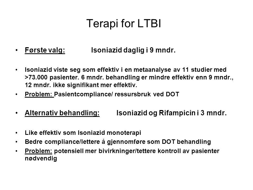Terapi for LTBI •Første valg: Isoniazid daglig i 9 mndr. •Isoniazid viste seg som effektiv i en metaanalyse av 11 studier med >73.000 pasienter. 6 mnd